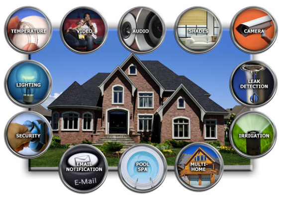 Reasons for Smart Home Automation